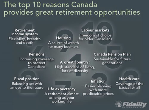 Why Canada is a great place to retire, Peter Drake, 2013/11/07